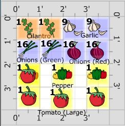 Salsa Garden (Garden Planer)